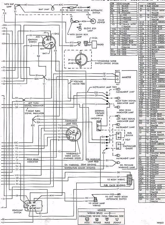 slant six forum view topic 66 dart wiring diagram dash